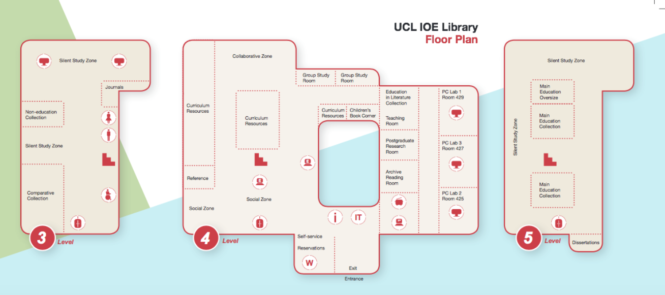 Floor plan of the IOE Library, showing the locations of collections on Level 3, 4, and 5