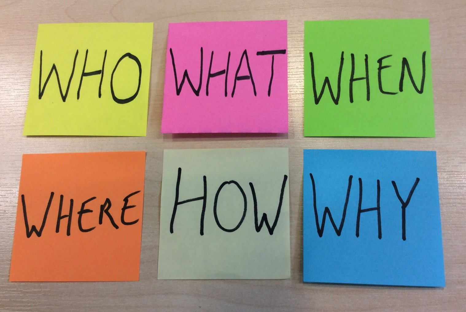 who, what, when, where, how, why