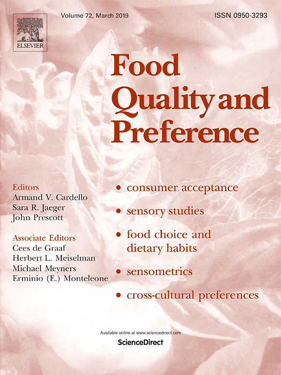 Journal Front page: Food Quality and Preference