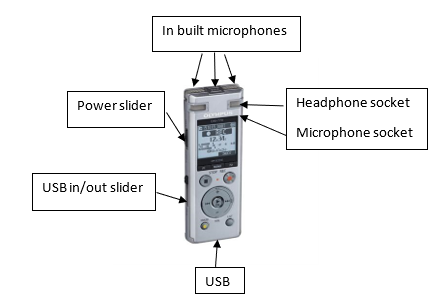 Photo of Digital Voice Recorder showing location of in built microphone (top of recorder), headphone and microphone sockets (top right), USB socket (bottom) and power slider button (left hand side).
