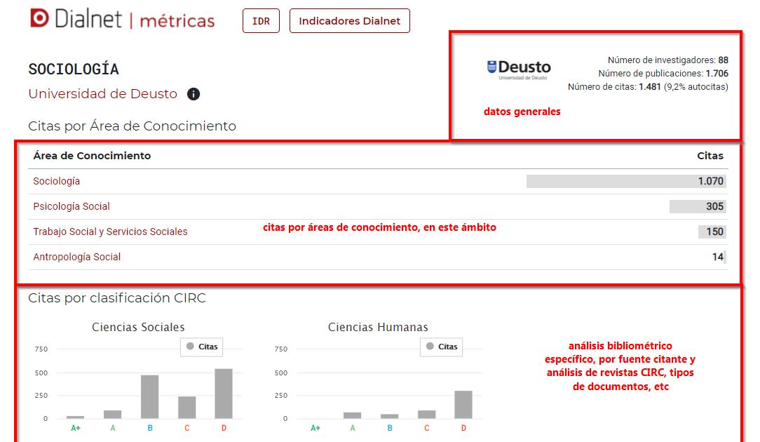 Dialnet métricas _ Deusto