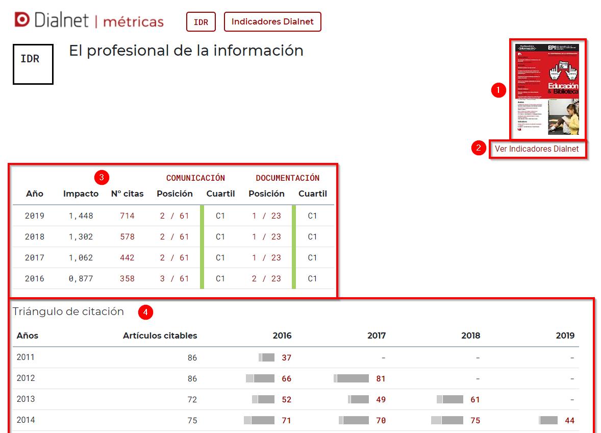 Dialnet métricas _ revistas