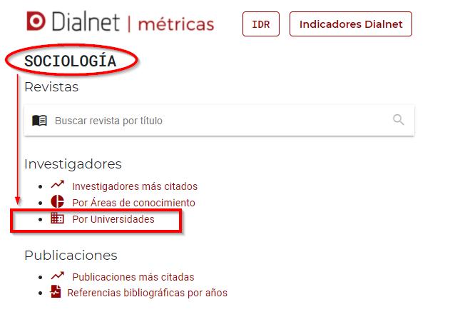 Dialnet métricas _ universidades