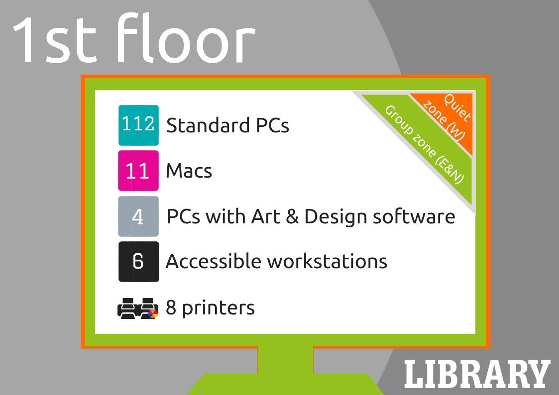 Library 1st Floor, Quiet zone West wing, Group zone Eest & North wings. 112 standard PCs, 11 Macs, 4 PCs with Art&Design software, 6 accessible workstations, 8 printers.