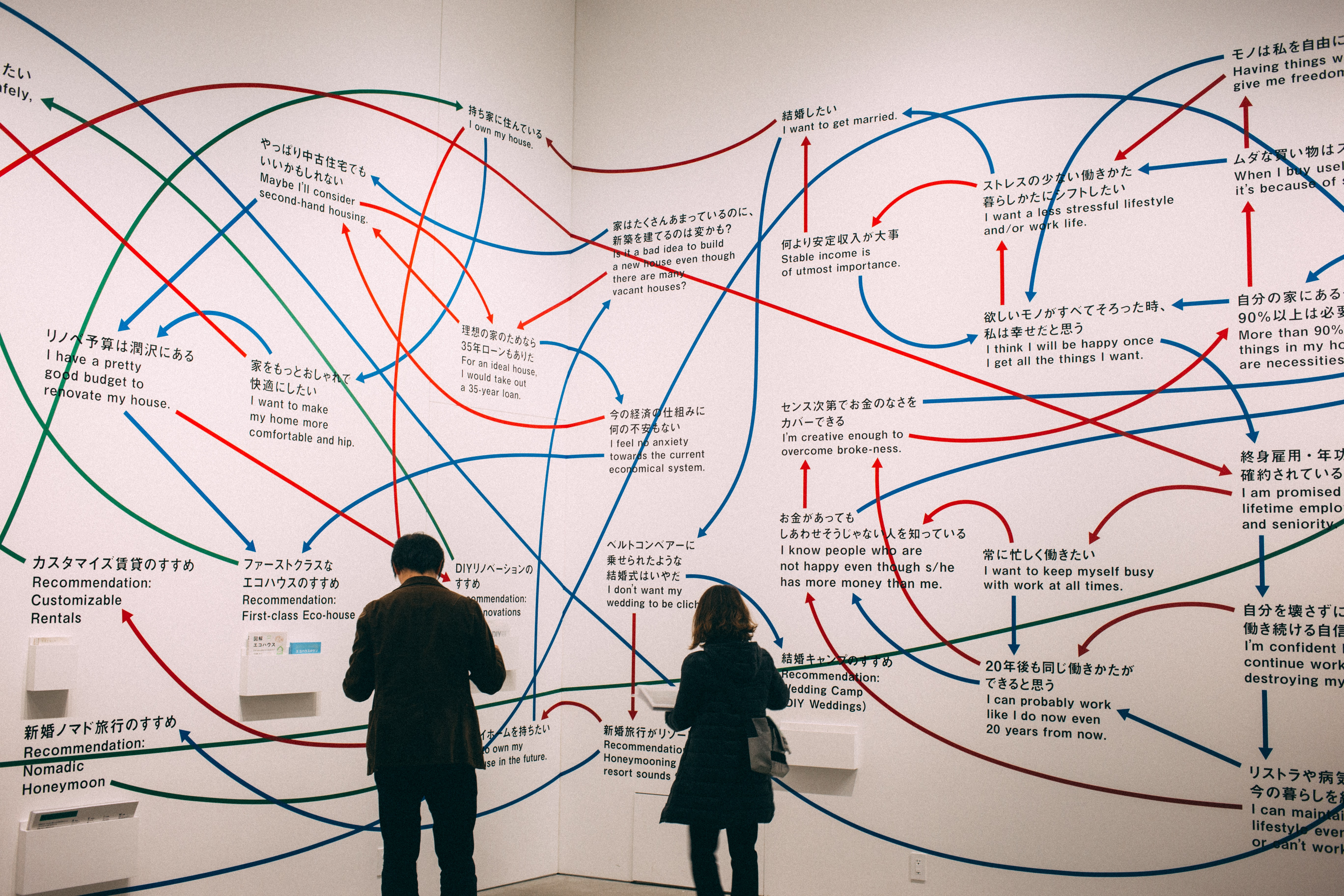 photo of a mind map on a wall