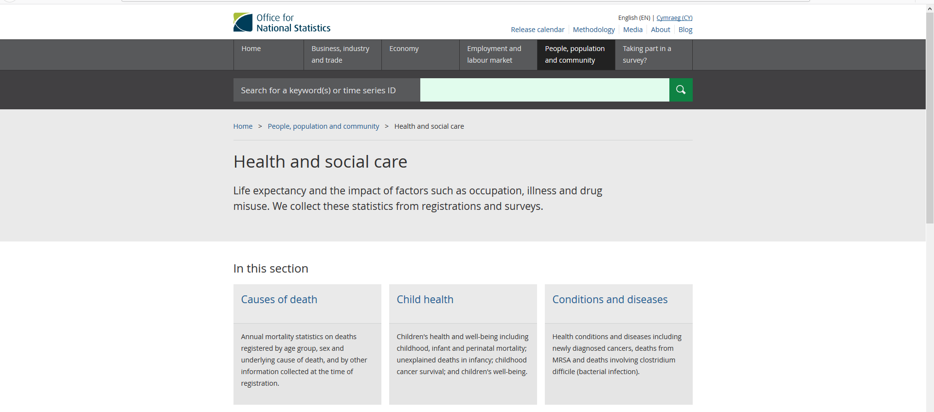 Office for National Statistics Health and social care