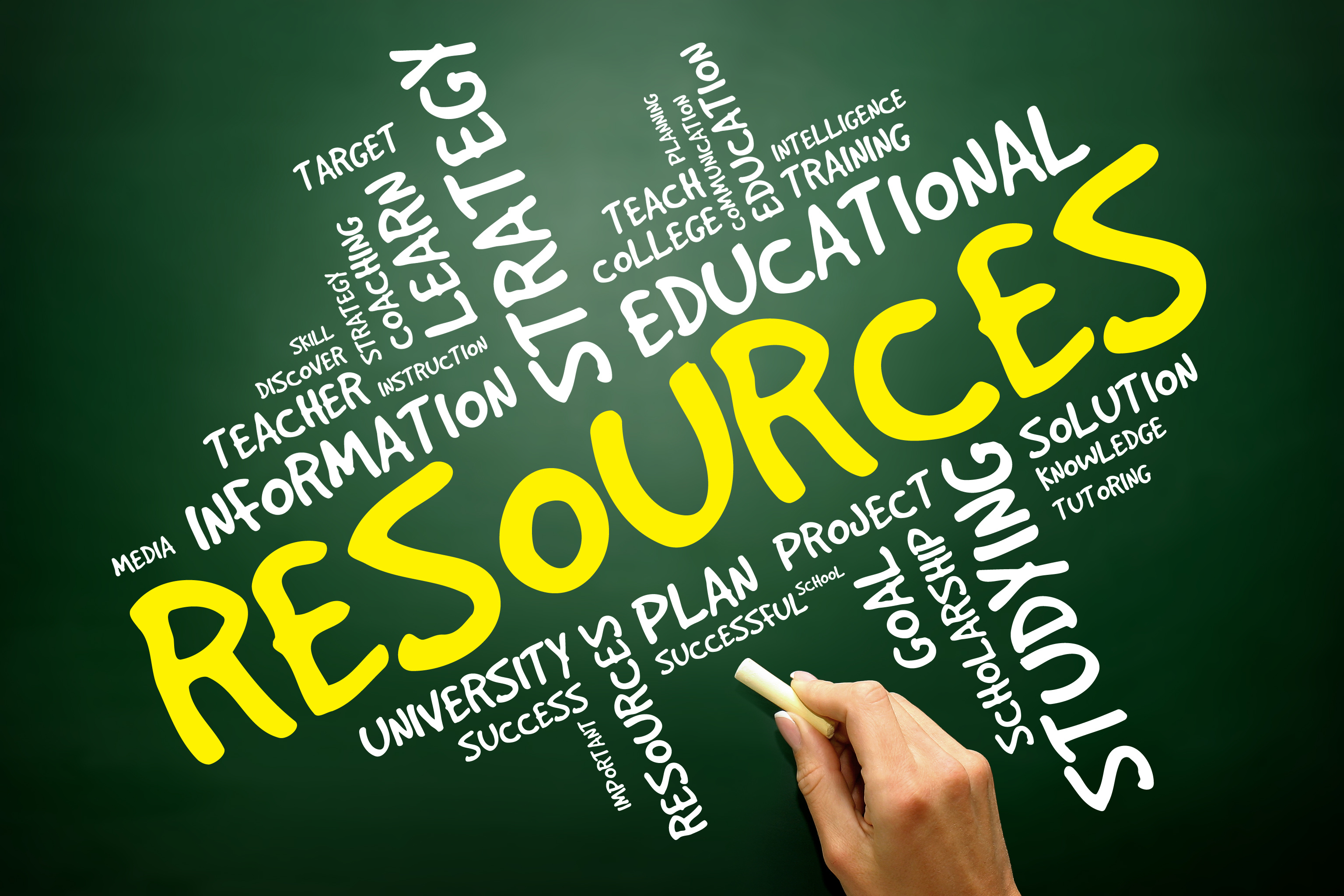 Images of the word Resources and related words