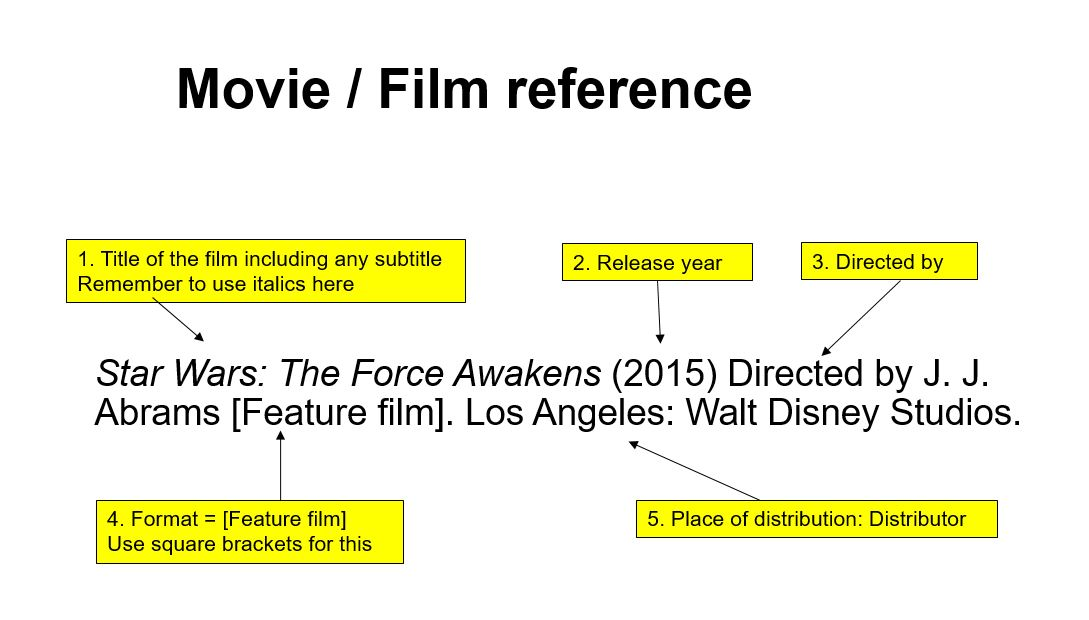 Film reference