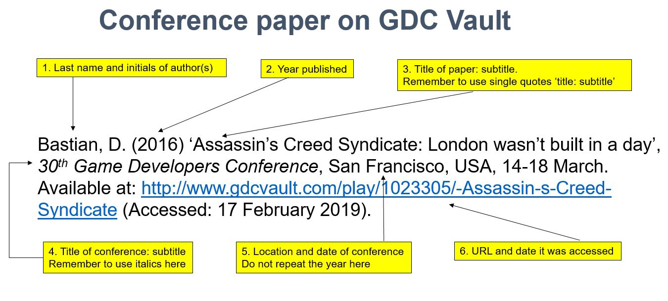 GDC Vault Reference