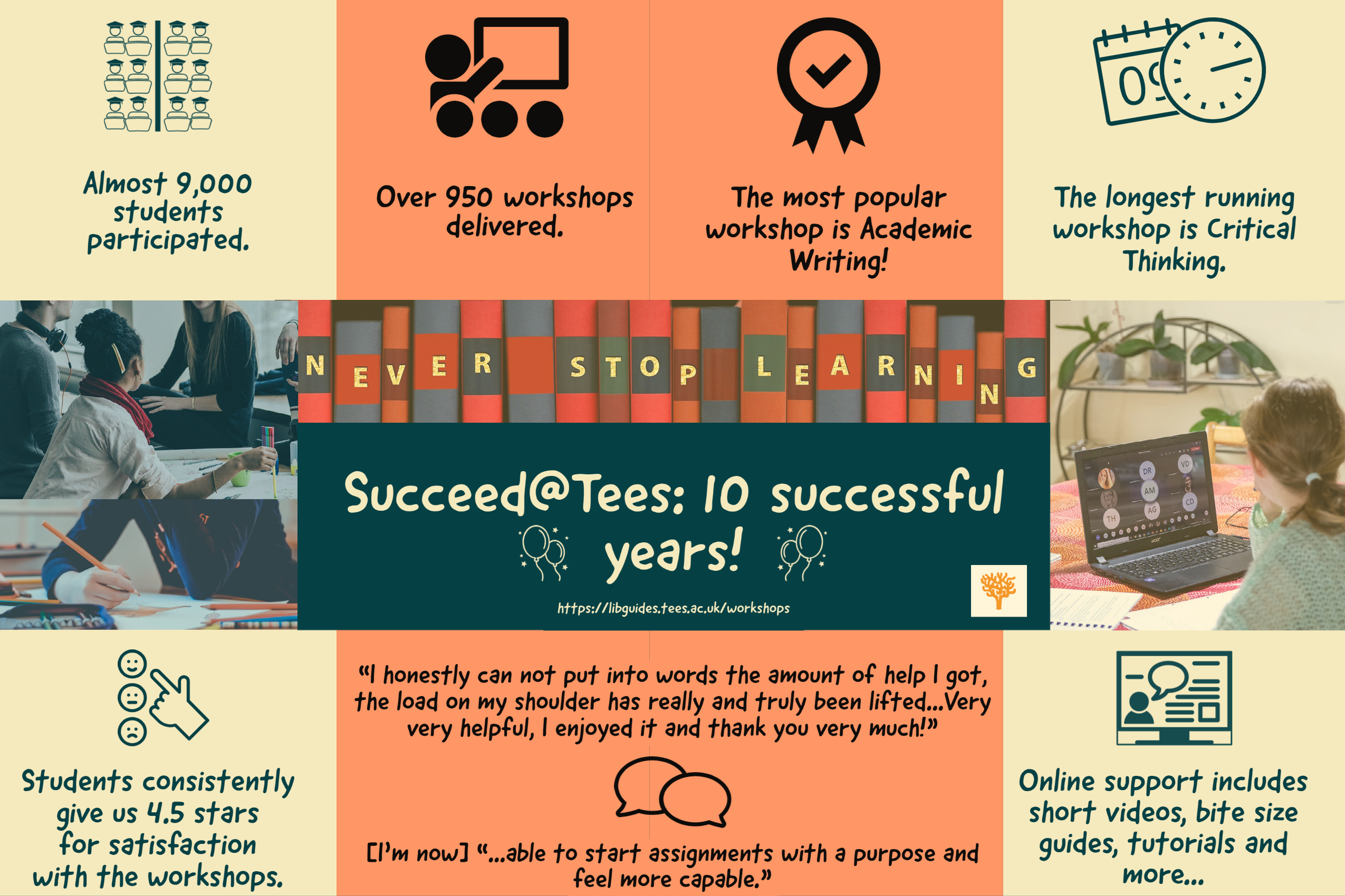 Image showing Succeed@Tees 10th year information