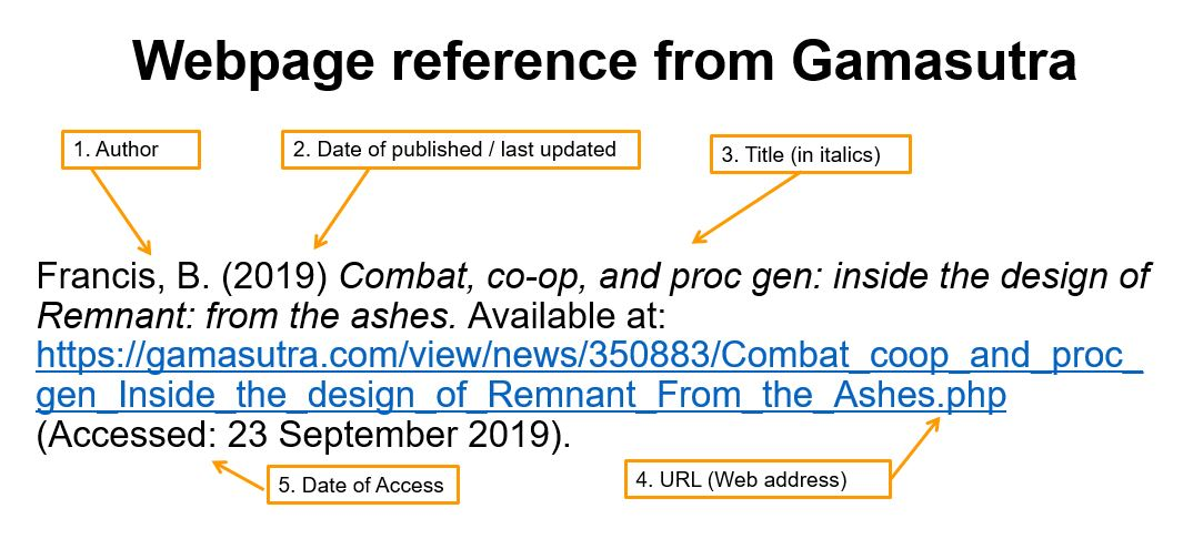 How to reference a webpage from Gamasutra