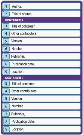 Sample page with 2 containers