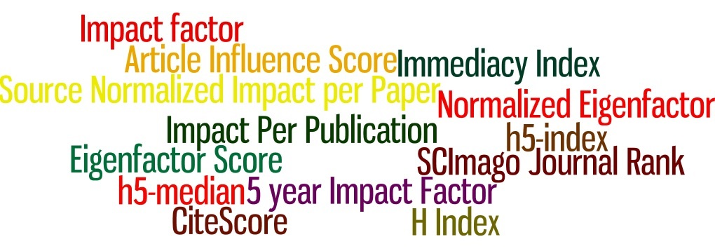 Wordcloud about the term impact factor.