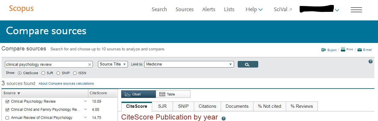 The compare sources tool lets you choose up to 10 journals from the Scopus Source list and compare some basic metrics