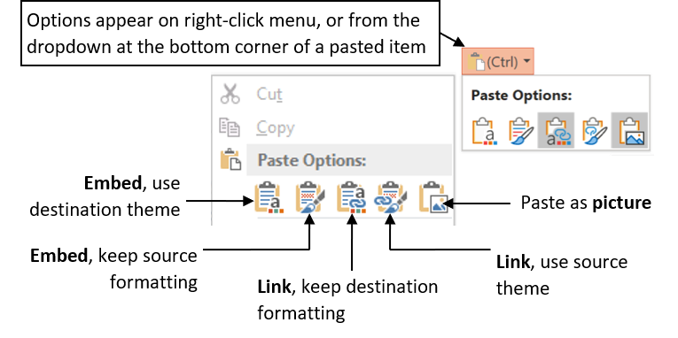 Options for pasting appear on the right-click context menu, or from a dropdown that appears at the bottom right-hand corner of an item immediately after it's been pasted