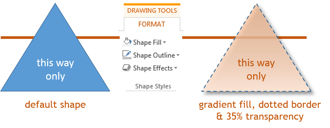 Shape Fill, Shape Outline, and Shape Effects live on the Shape Format > Shape Styles menu