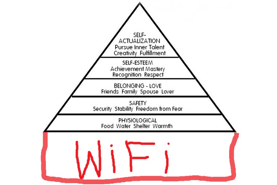 Maslow's hierarchy of needs, underpinned by the need for WiFi