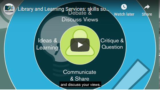 Library and Learning Services: skills support infographic