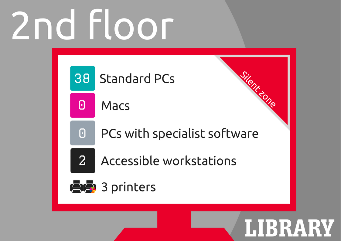 Library 2nd Floor. Quiet zone. 38 standard PCs, 0 Macs, ) PCs with specialist software, 2 accessible workstations, 3 printers.