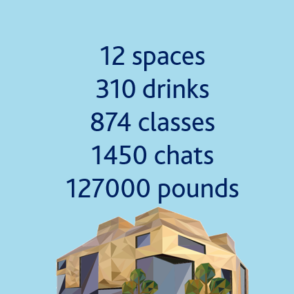 12 spaces, 310 drinks, 874 classes, 1450 chats, 127000 pounds