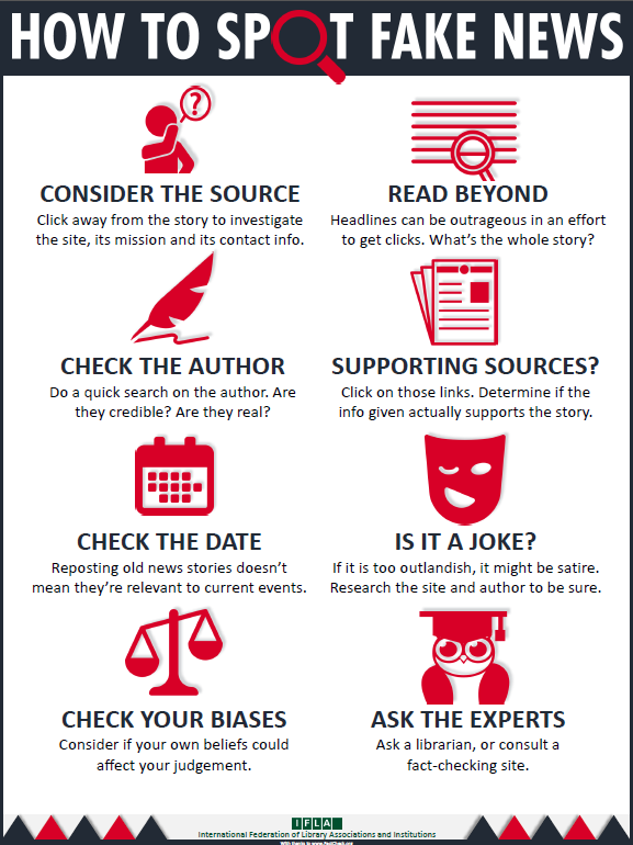 How to spot fake news: Consider the source. Check away from the story to investigate the site, its mission and its contact info. Check the author. Do a quick search on the author.Are they credible?Are they real?Check the details. Reporting old news stories doesn't mean they're relevant to current events. Check your bias. Consider if your own beliefs can affect your judgement. Read beyond. Headlines can be outrageous in an effort to get clicks. What's the whole story? Supporting sources.  Click on the those links. determine if the information given actually support to the story. Is it a joke? If it is too outlandish it might be satire. Research the site and the author to be sure. Ask the experts. Ask a librarian or use a fact-checking site.