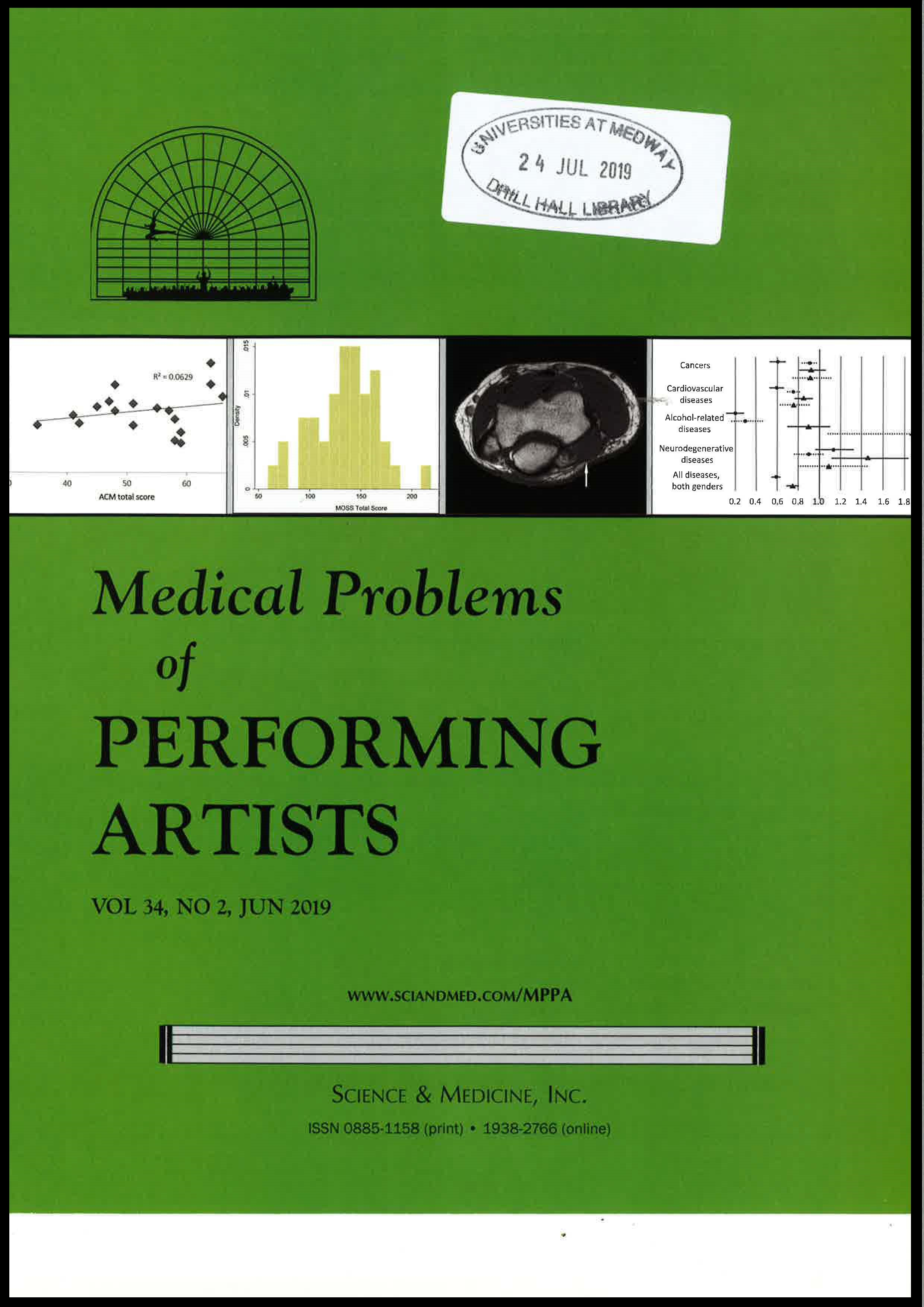 Cover of Medical Problems of Performing Artists