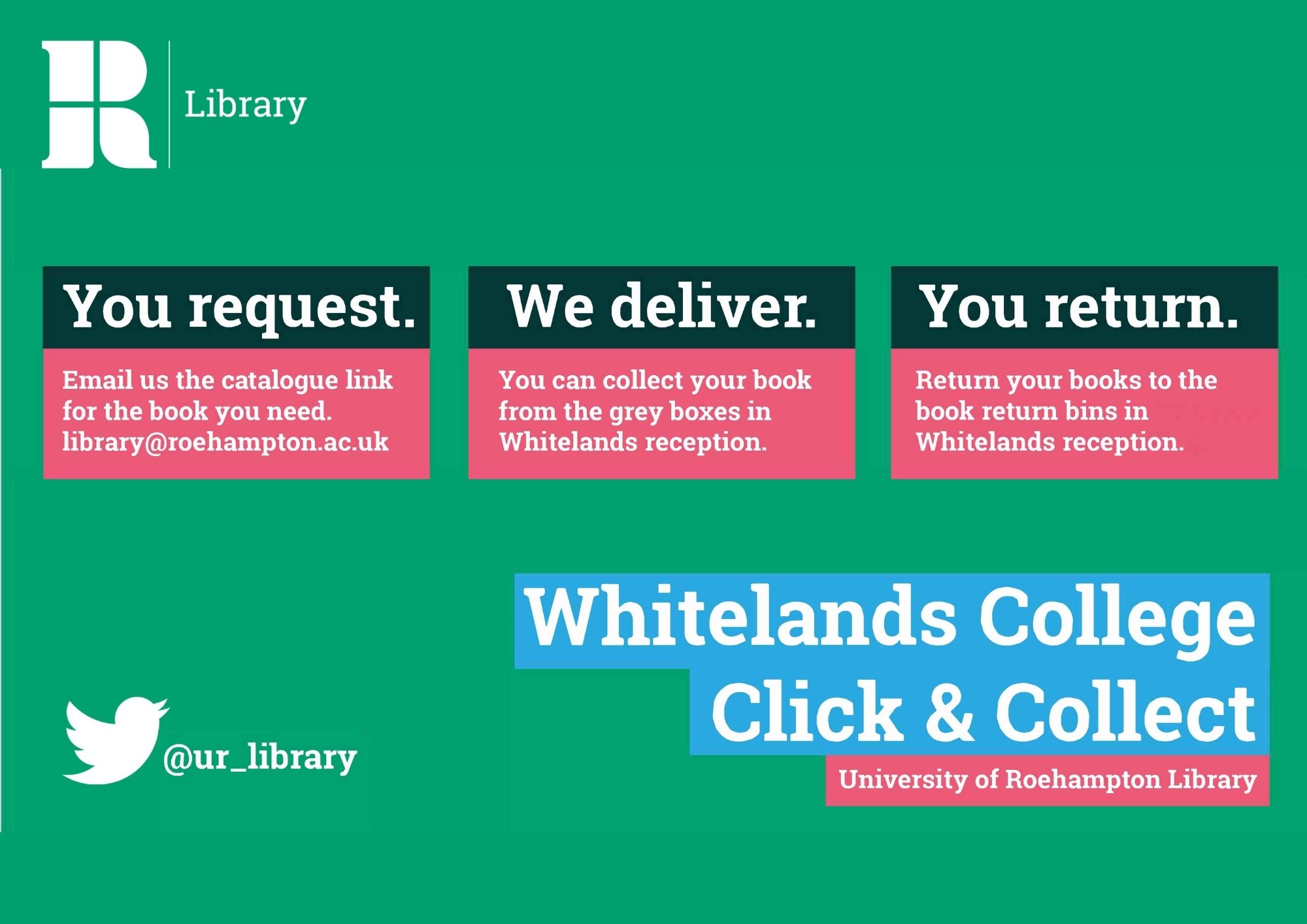 Click and Collect process and instructions