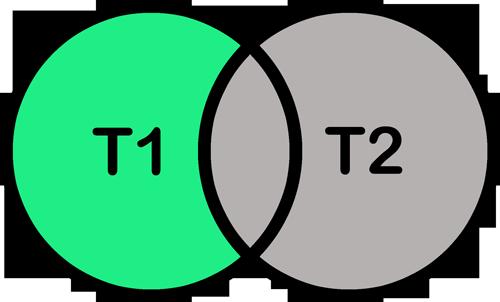 T1 NOT T2