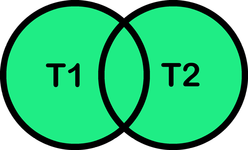 T1 OR T2