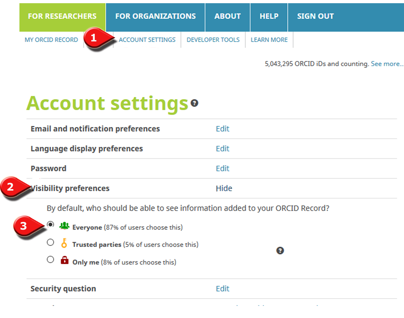 Check Visibility of your ORCID