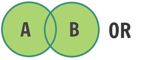 Boolean Operator OR