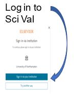 SciVal login screen