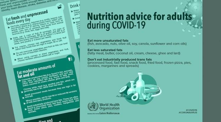 Credits: World Health Organisation (WHO)