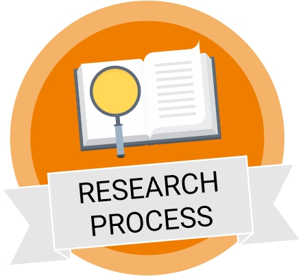 Research Method website.