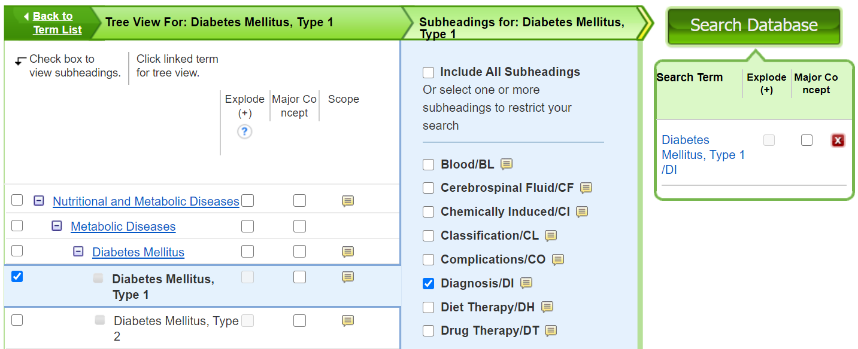 Screenshot of the CINAHL thesaurus structure.