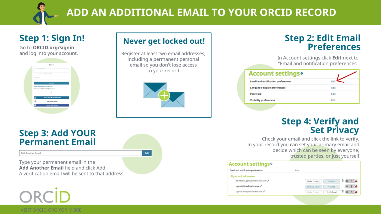 Add an additional email to your ORCID record