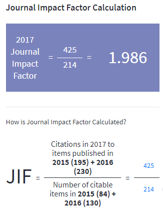 Example: JIF calculation Journal of Happiness Studies