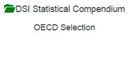 DSI Statistical Compendium: OECD Selection