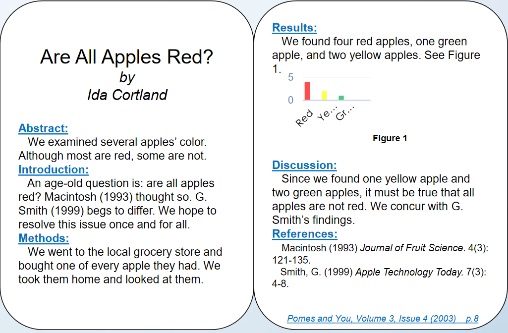 - image of a pretend scholarly article, entitled Are all apples red? illustrating the different parts of an article of