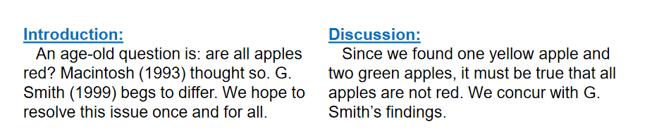 The introcduction and discussion of the are all apples red article