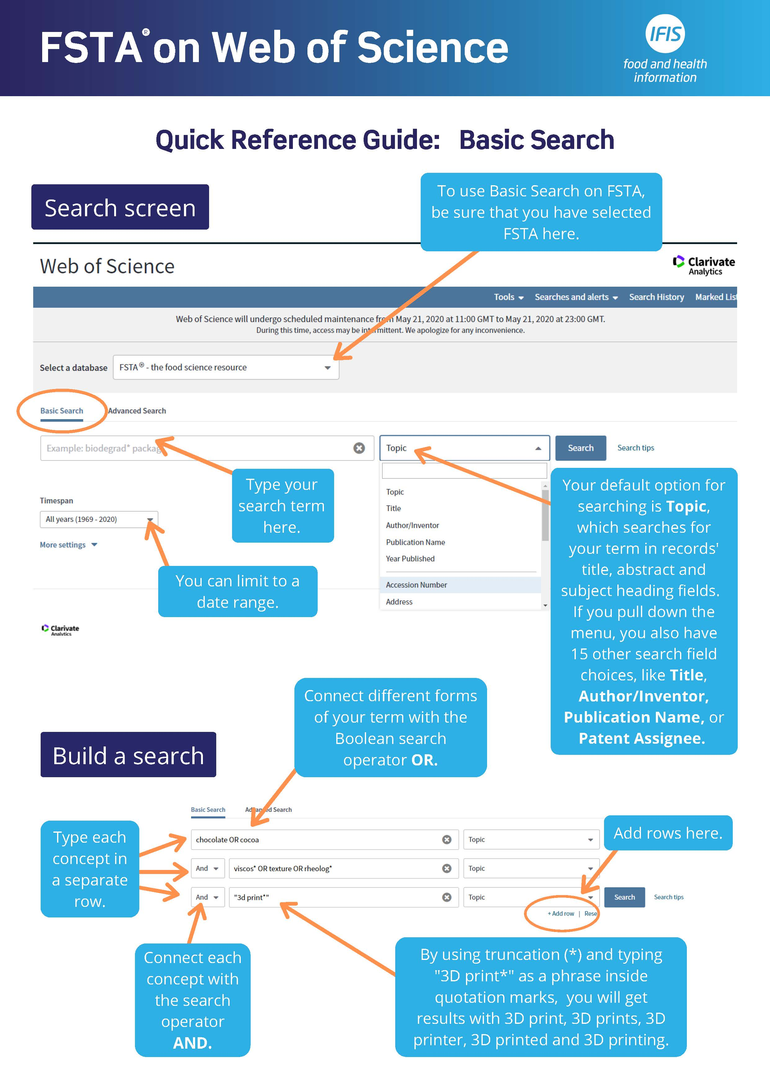 FSTA User Guide - Web of Science