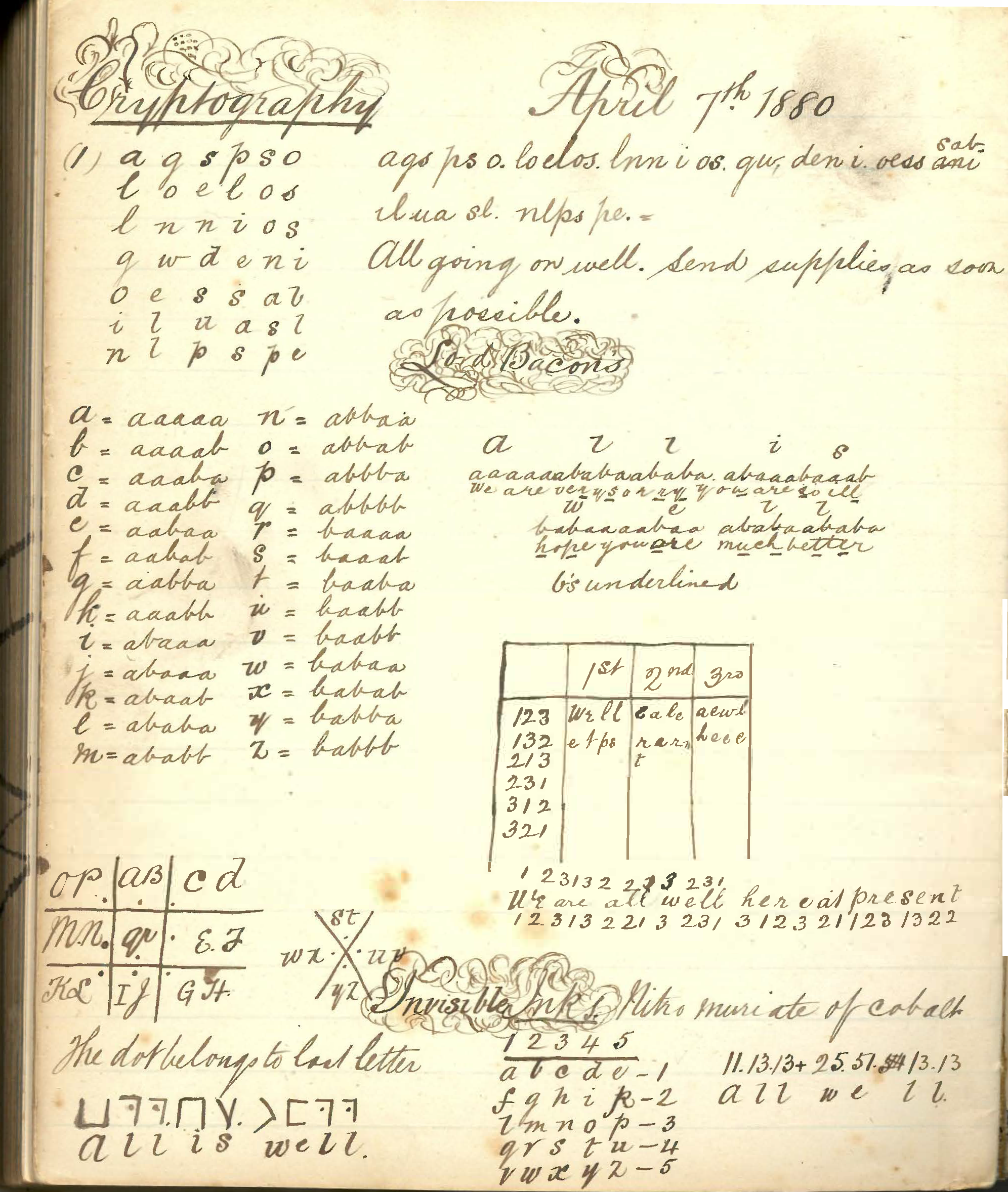 Cryptographic writing on a book page